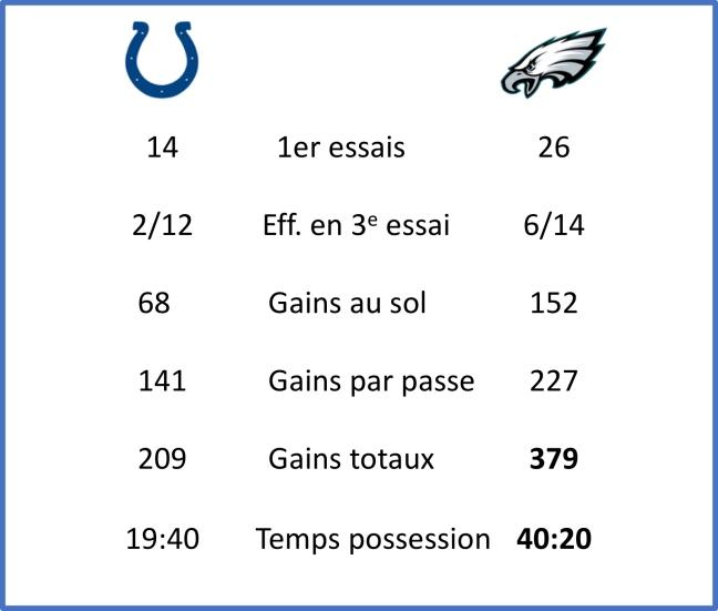 Colts_Eagles